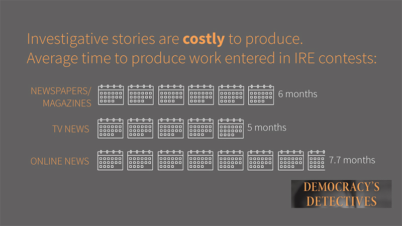 Investigative stories are costly